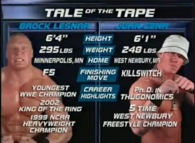 Check out the Tale of The Tape… Just fantastic.